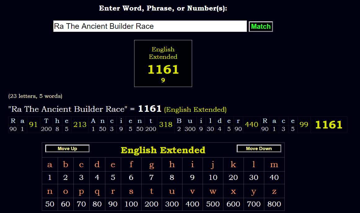 More Synchronicities and Gematria Related to Ra | 11:11