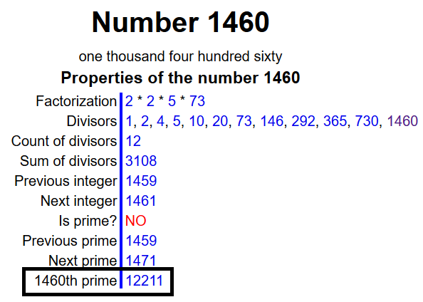146060